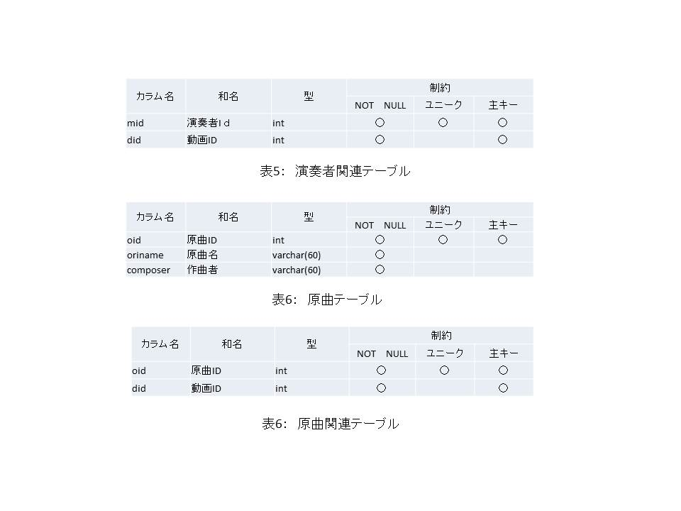 2システム全体図