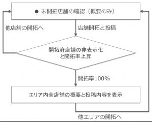 oyama_1008