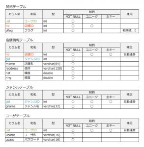 oyama_1218_db